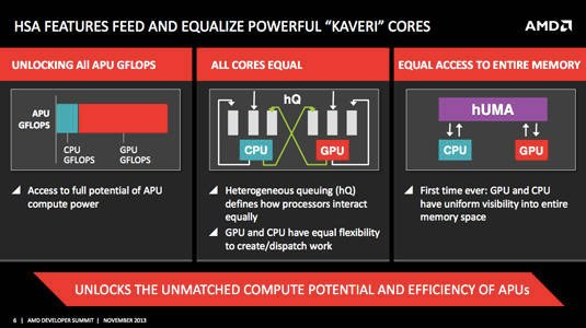 AMD's upcoming 'Kaveri' APU - features