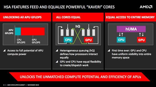 AMD's upcoming 'Kaveri' APU - features