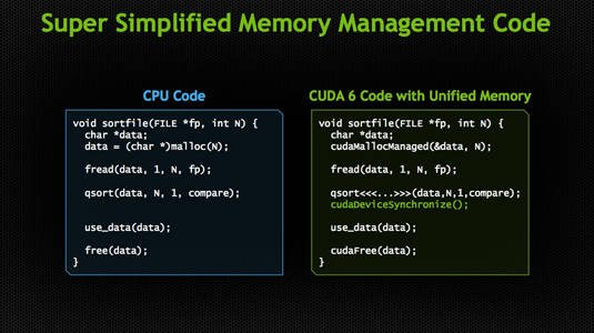 The 'super simplified' memory management code introduced in CUDA 6