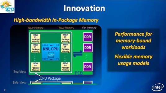 Intel 'Knights Landing' many-core CPU schematic diagram