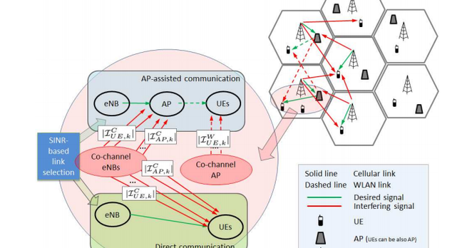 Home hetnet channel selection diagram