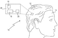 Sony's SmartWig