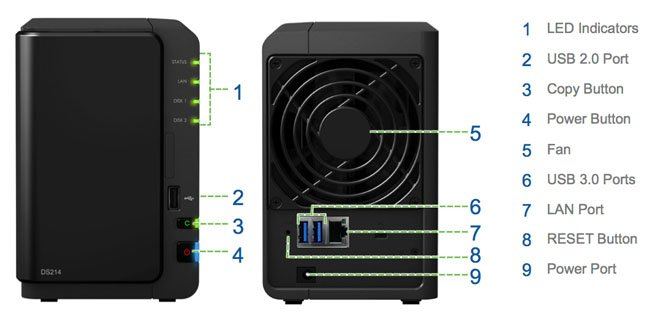 Synology DS214 ports