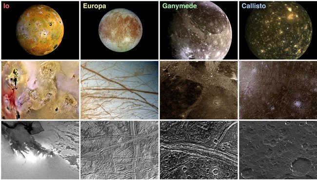 NASA montage of some of Jovian moons. Pic: NASA