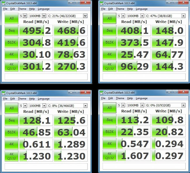 WD Black2 Dual Drive CrystalDiskMark results