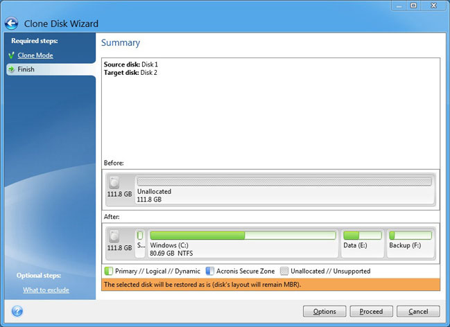 Acronis True Image drive cloning software