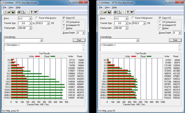 WD Black2 Dual Drive ATTO results