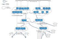 Network Functions Virtualisation