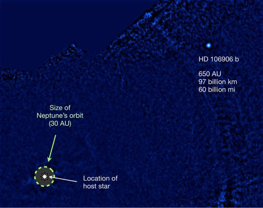 Comparison of orbital distance of exoplanet HD 106906 b from its star and the size of Uranus' orbit