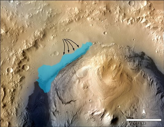 Gale Crater Lake