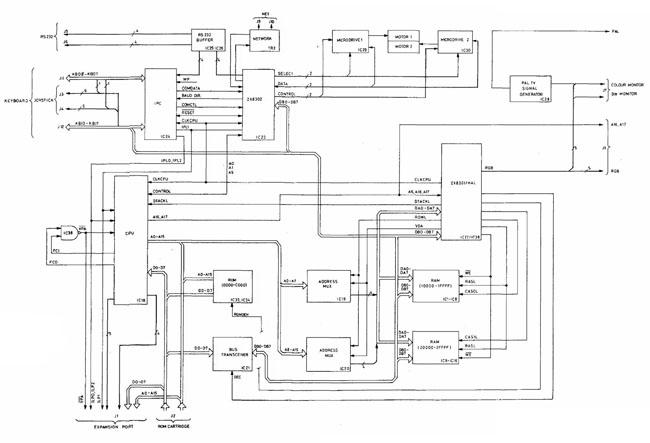 QL Schematic