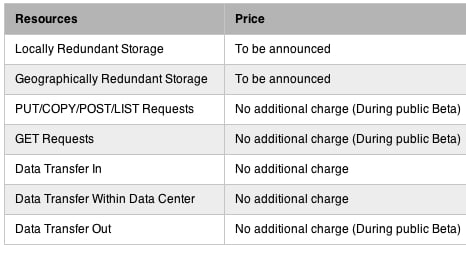Verizon Cloud pricing
