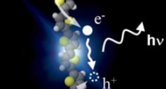 Nanowire electroluminescence