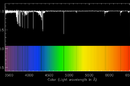 Spectrograph of SMSS J031300.36−670839.3