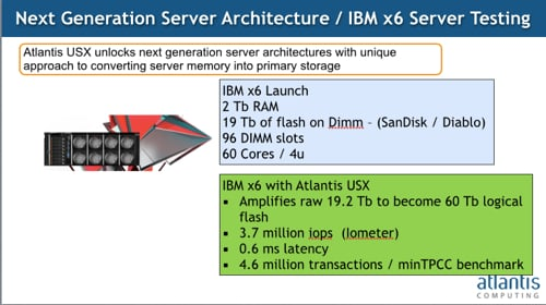 USX and IBM server flash DIMMs