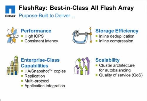 FlashRay slide 1