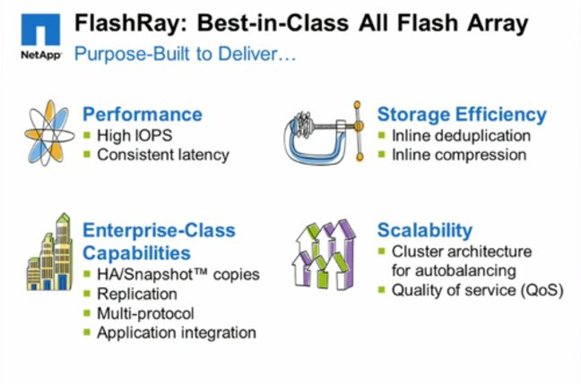 FlashRay slide 1