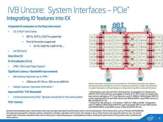 Intel Xeon E7 v2 PCIe