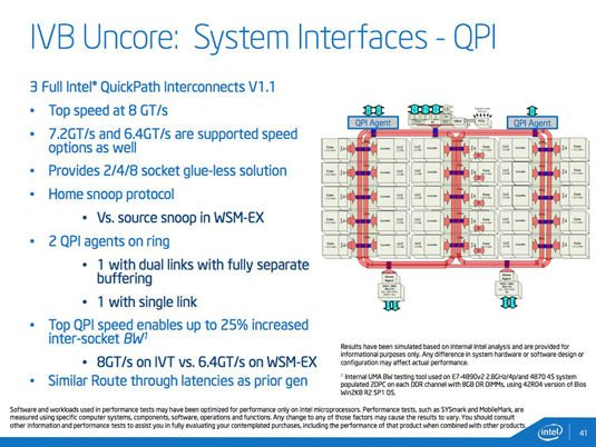 Intel Xeon E7 v2 QPI system interfaces