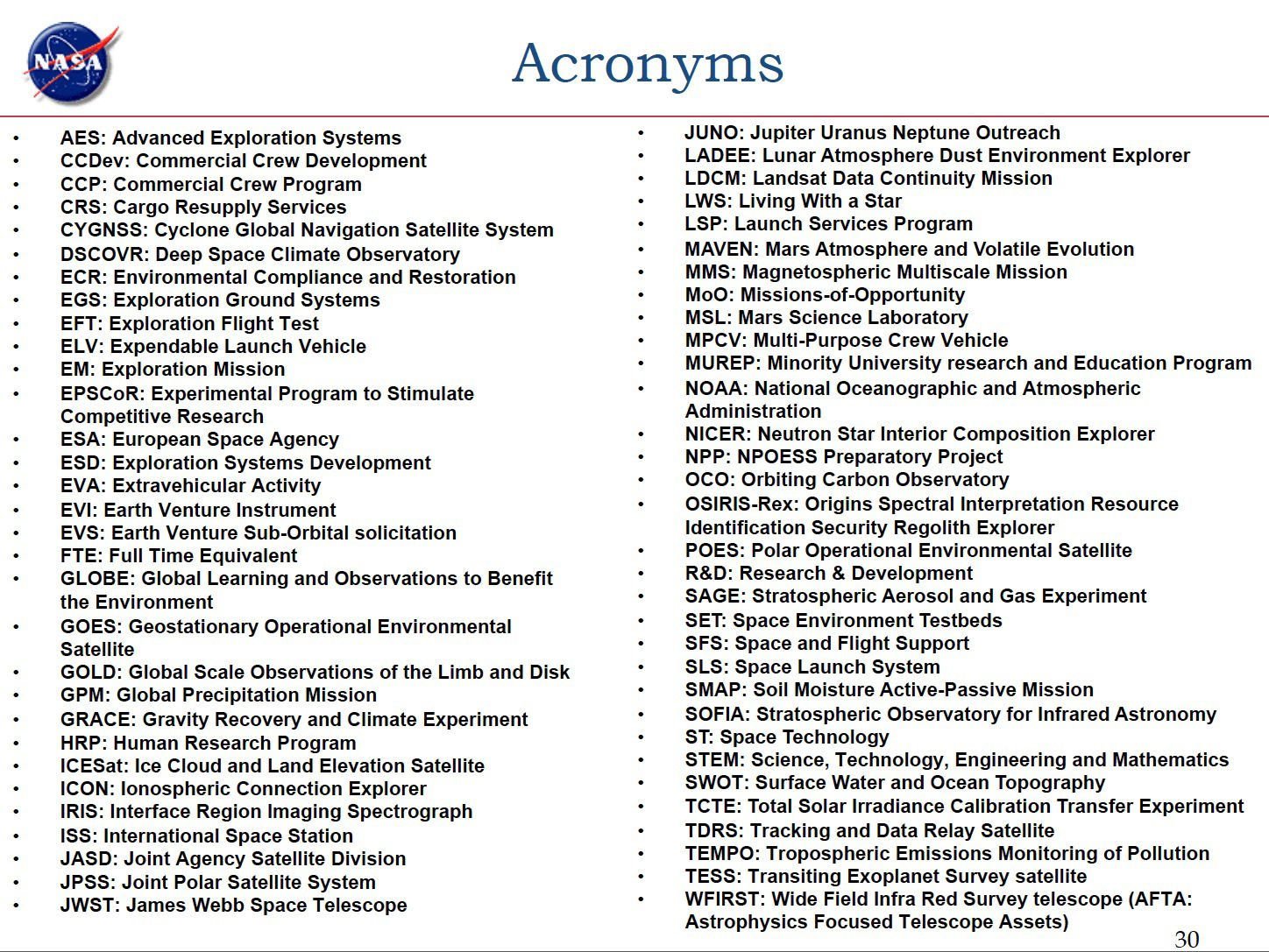 nasa acronym list - photo #17