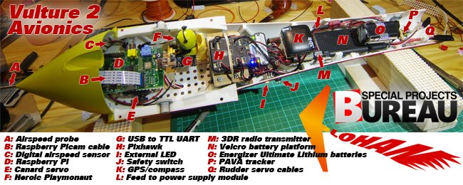 Annotated version of the Vulture 2 avionics rig photo