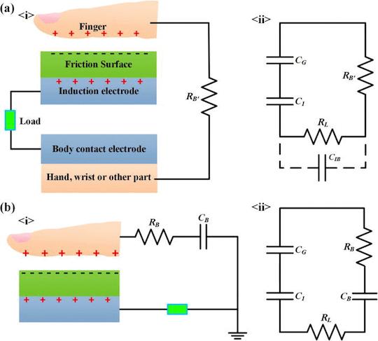 Bo Meng's triboelectric generator