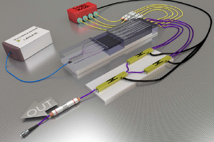 Illistration of single photon setup