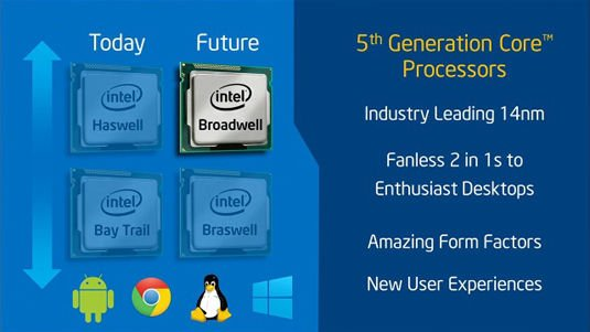 Slide from Intel Developer Conference keynote in Shenzhen, China: Broadwell