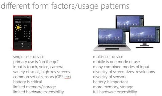 Microsoft's comparison of handheld and desktop machines and their uses