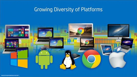Slide from Intel Developer Conference keynote in Shenzhen, China: platform diversity