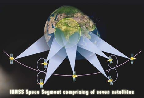 Indian Regional Navigation Satellite System footprint