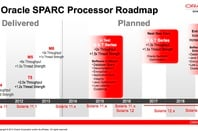 Oracle's SPARC and Solaris roadmap