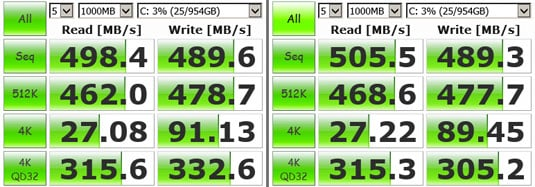 Crucial M550 SSD CDM results