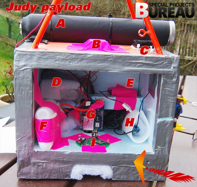 The Judy payload box and contents