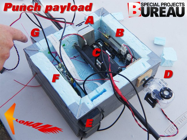 The Punch payload and electronics