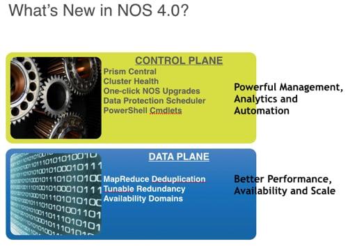 NOS 4.0