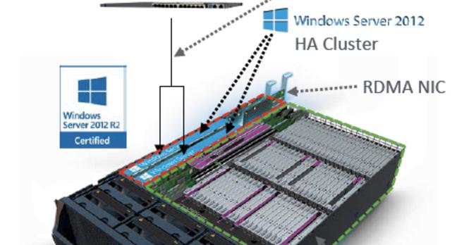 WFA schematic