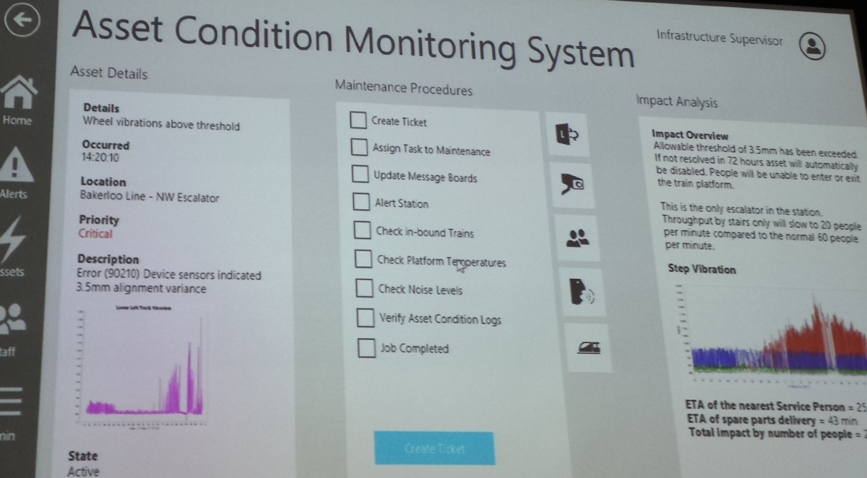 Microsoft's Azure Intelligent Systems Service monitoring the London Underground