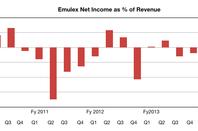 Emulex losses to Q3 fy2014