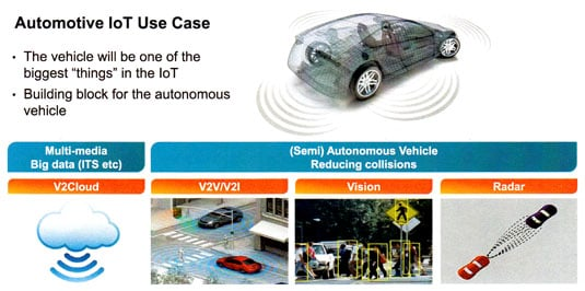Freescale Connected Intelligence automotive