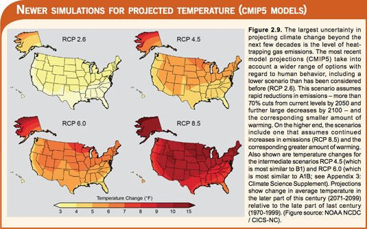 Four new simulations for projected US temperatures due to climate change, from the National Climate Assessment