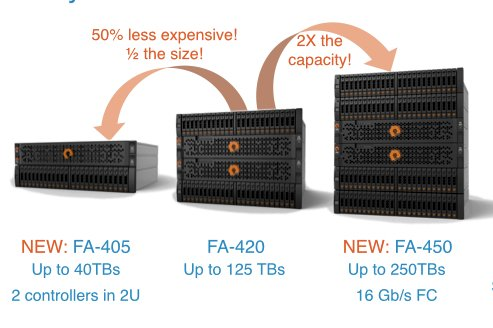 Pure Storage FA-400 range