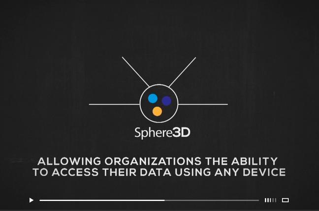 Sphere 3D