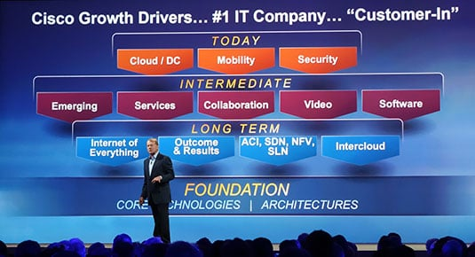 Photo of John Chambers at Cisco Live! 2014