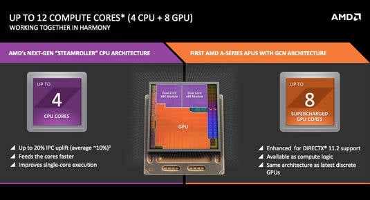 AMD Kaveri for Mobile: cores overview