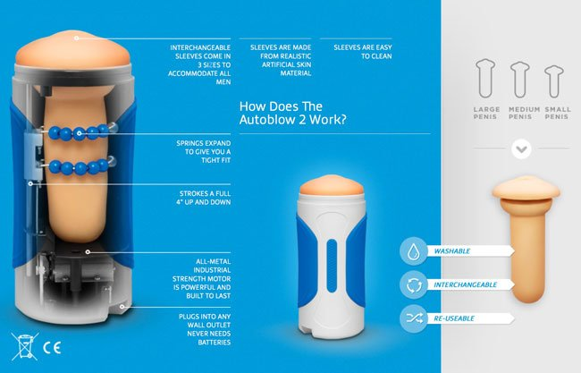 Graphic explaining the workings of the Autoblow 2