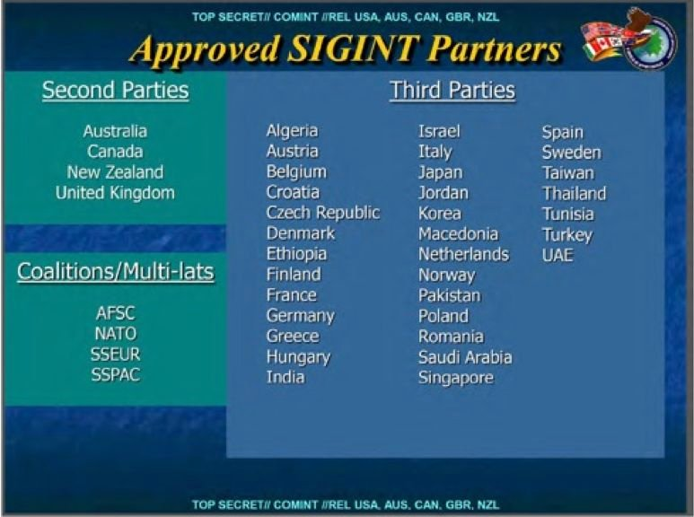 Approved SIGINT partners