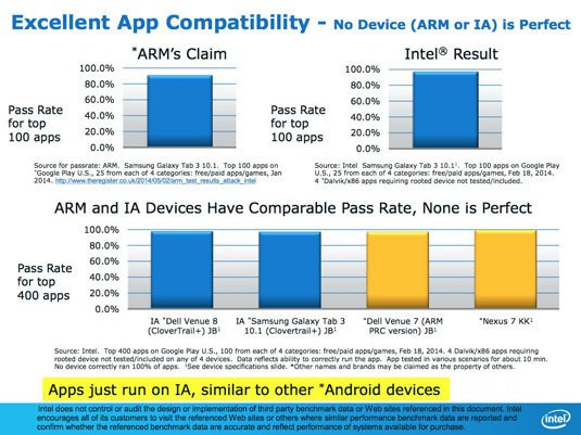 Intel refutes ARM: app compatibility charts
