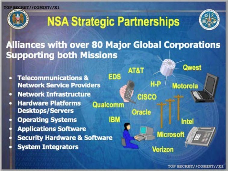 NSA strategic partnerships