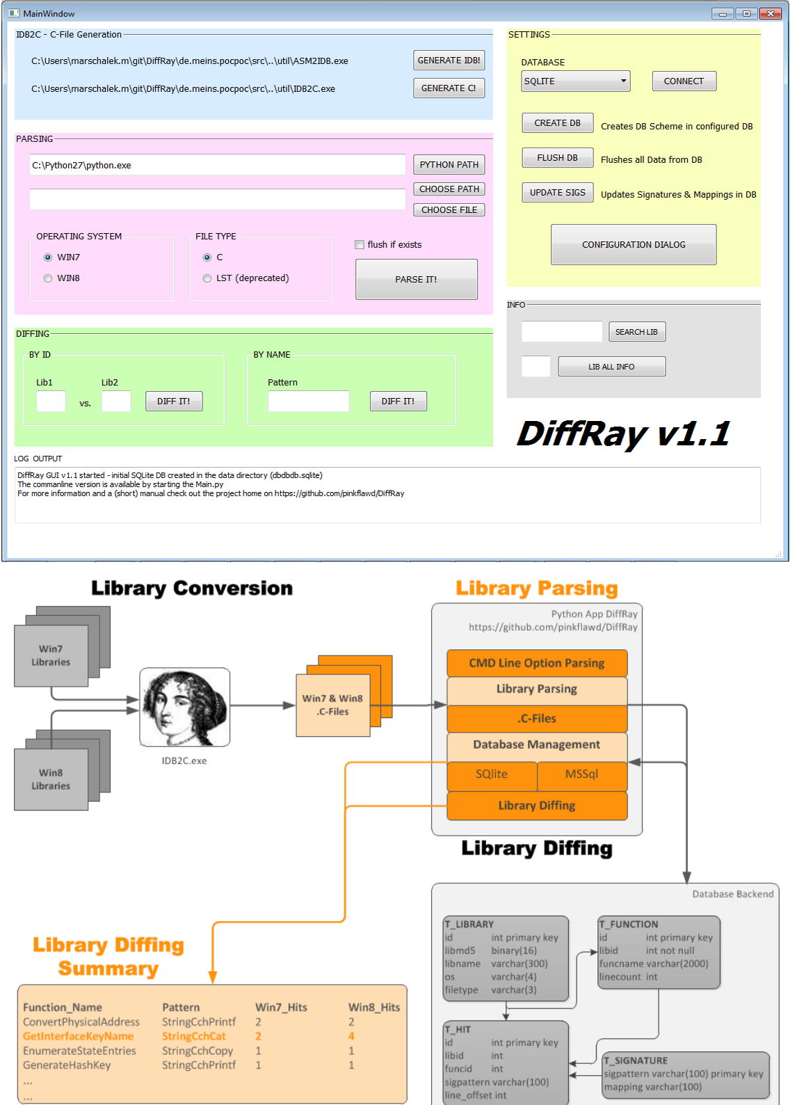 DiffRay GUI and flow chart